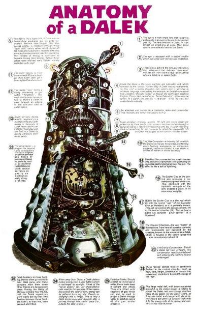 Anatomy-of-a-Dalek