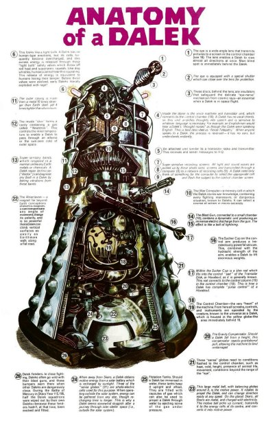 Anatomy-of-a-Dalek