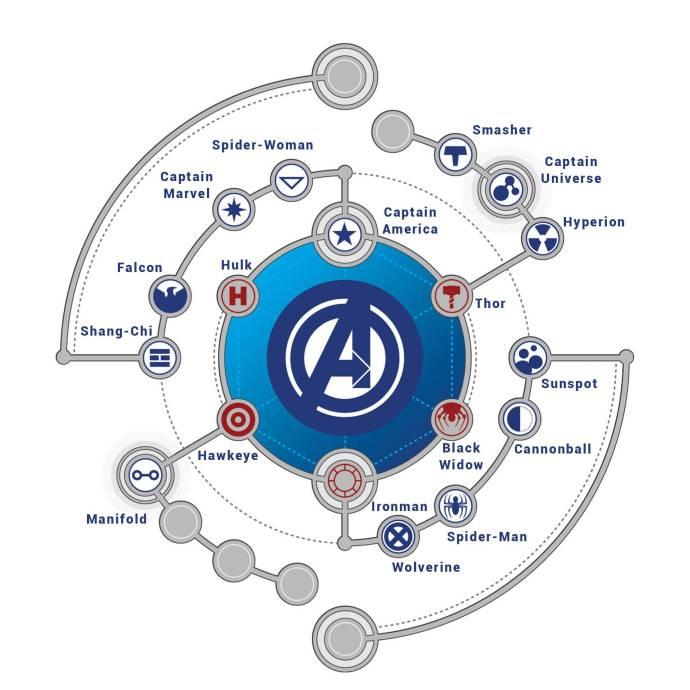 2831008-avengers_v5_003_zone_002_for_web