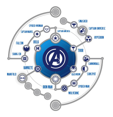avengers-map