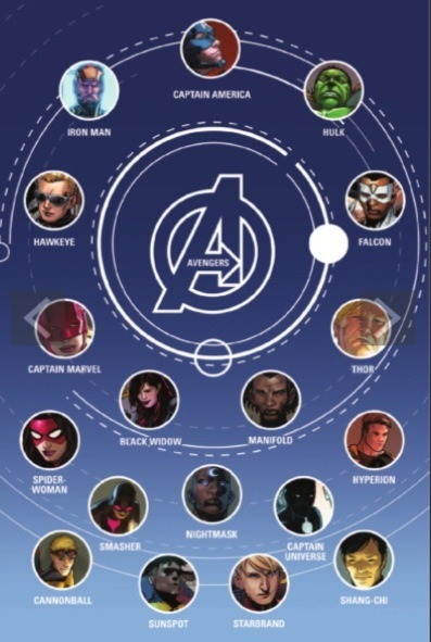 Deciphering Hickman's Avengers Roster | The Daily P O P