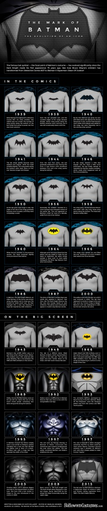 Batman-Infographic